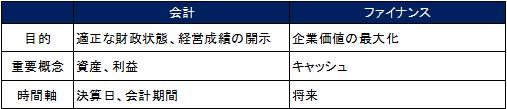 kigyou30-1